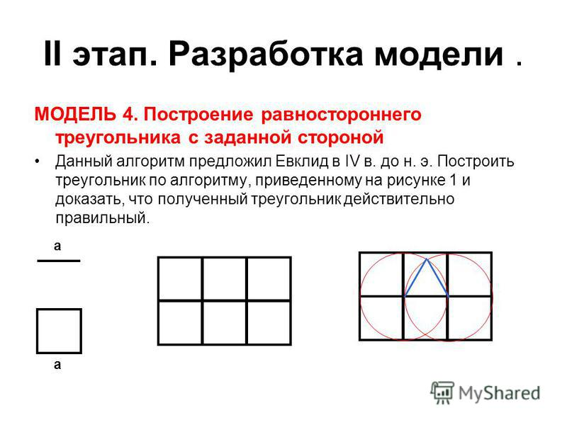 II этап. Разработка модели. МОДЕЛЬ 4. Построение равностороннего треугольника с заданной стороной Данный алгоритм предложил Евклид в IV в. до н. э. Построить треугольник по алгоритму, приведенному на рисунке 1 и доказать, что полученный треугольник д