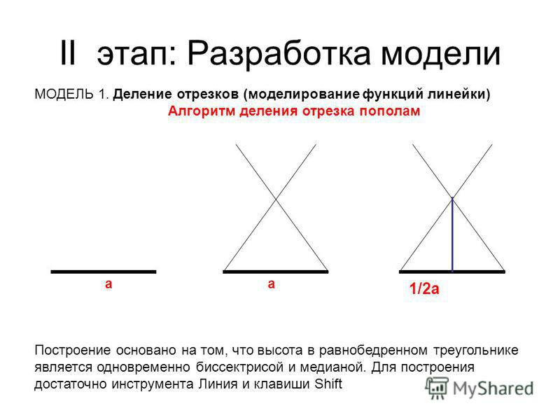 II этап: Разработка модели Построение основано на том, что высота в равнобедренном треугольнике является одновременно биссектрисой и медианой. Для построения достаточно инструмента Линия и клавиши Shift МОДЕЛЬ 1. Деление отрезков (моделирование функц