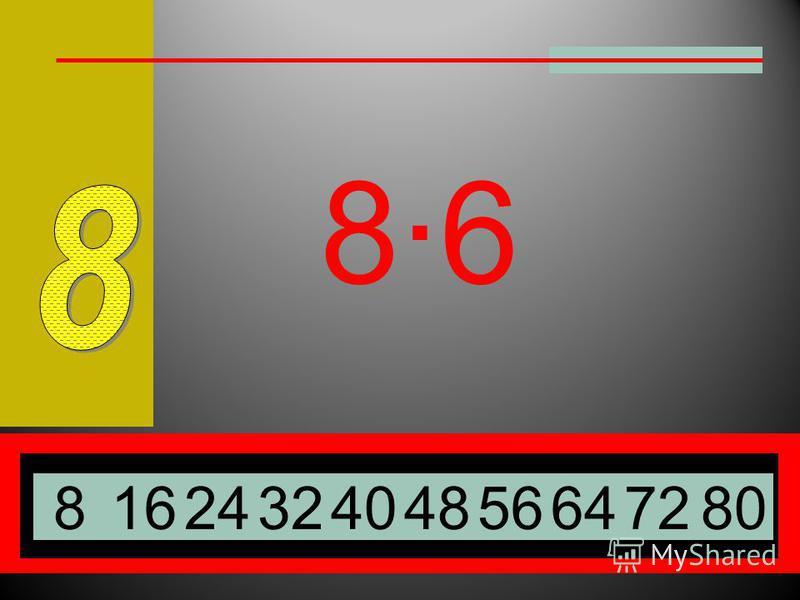 Выход Поздравляю, вы запомнили таблицу умножения на 7!