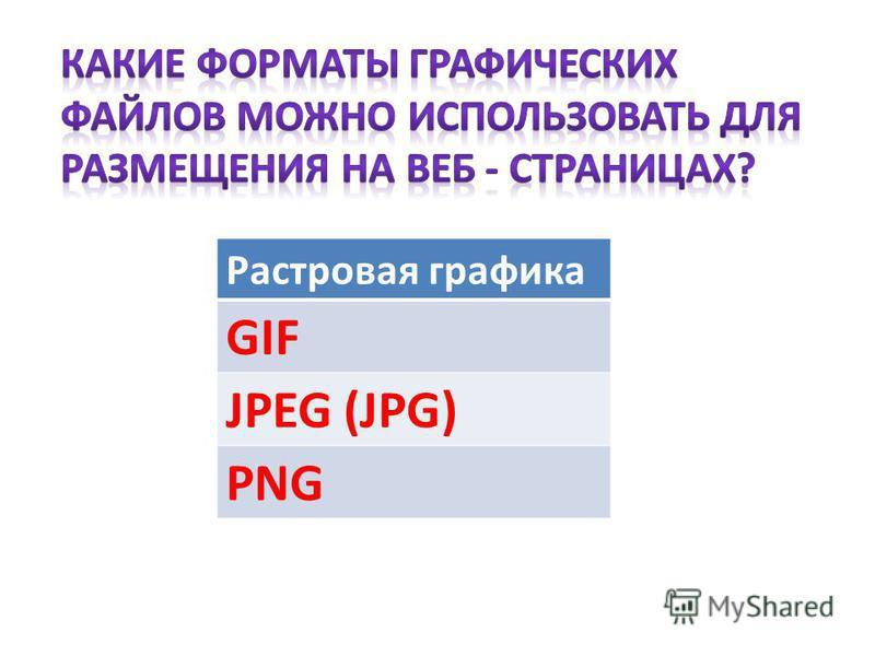 Растровая графика GIF JPEG (JPG) PNG