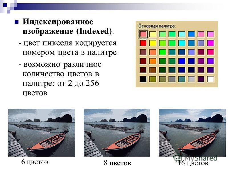 Индексированное изображение (Indexed): - цвет пикселя кодируется номером цвета в палитре - возможно различное количество цветов в палитре: от 2 до 256 цветов 6 цветов 8 цветов 16 цветов
