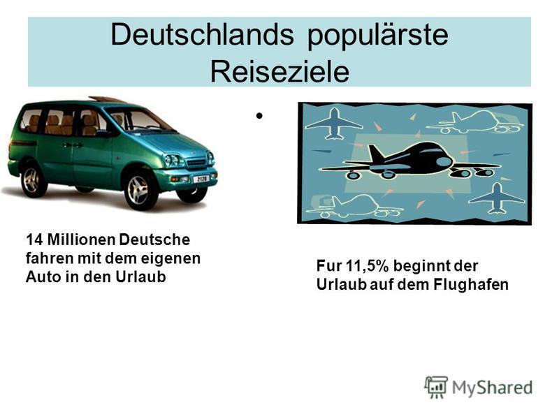 Deutschlands populärste Reiseziele 14 Millionen Deutsche fahren mit dem eigenen Auto in den Urlaub Fur 11,5% beginnt der Urlaub auf dem Flughafen