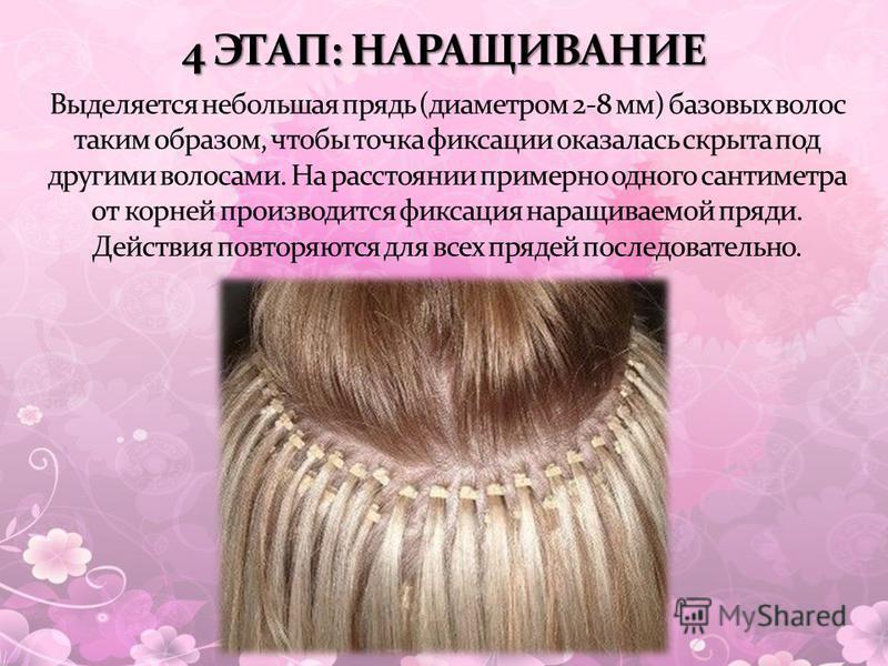Выделяется небольшая прядь (диаметром 2-8 мм) базовых волос таким образом, чтобы точка фиксации оказалась скрыта под другими волосами. На расстоянии примерно одного сантиметра от корней производится фиксация наращиваемой пряди. Действия повторяются д