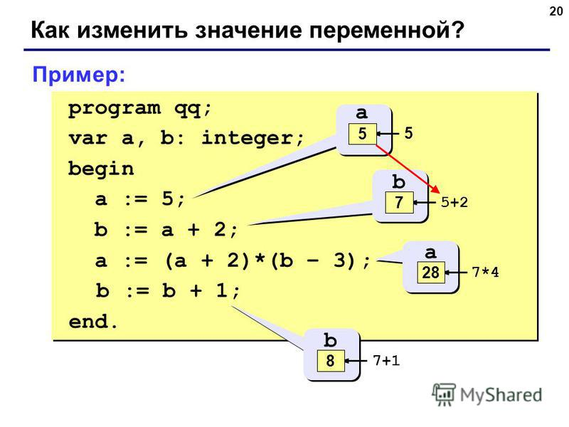 20 Как изменить значение переменной? program qq; var a, b: integer; begin a := 5; b := a + 2; a := (a + 2)*(b – 3); b := b + 1; end. program qq; var a, b: integer; begin a := 5; b := a + 2; a := (a + 2)*(b – 3); b := b + 1; end. a ? 5 5 b ? 5+2 7 a 5