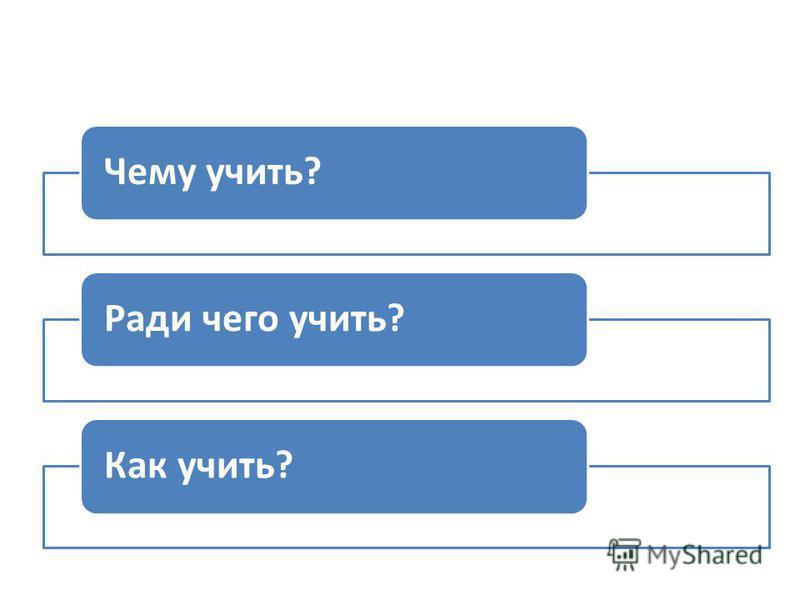 Чему учить?Ради чего учить?Как учить?