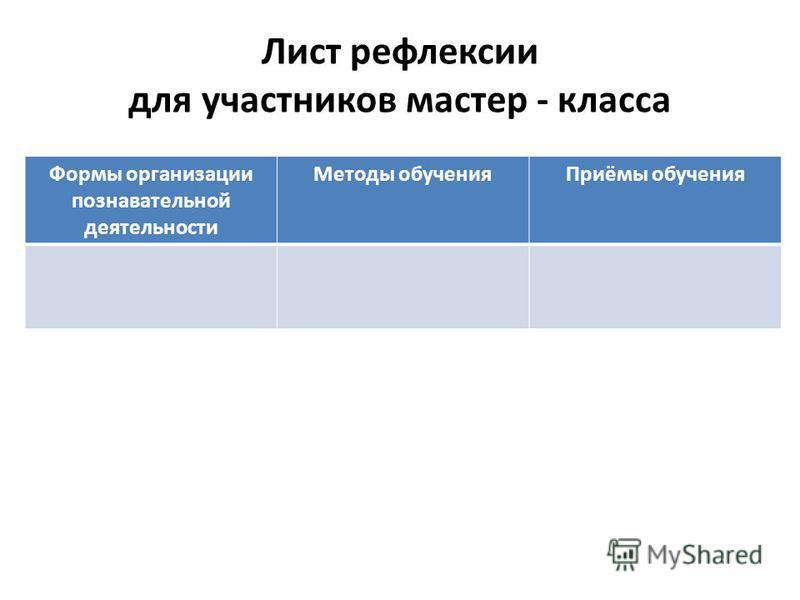 Лист рефлексии для участников мастер - класса Формы организации познавательной деятельности Методы обучения Приёмы обучения