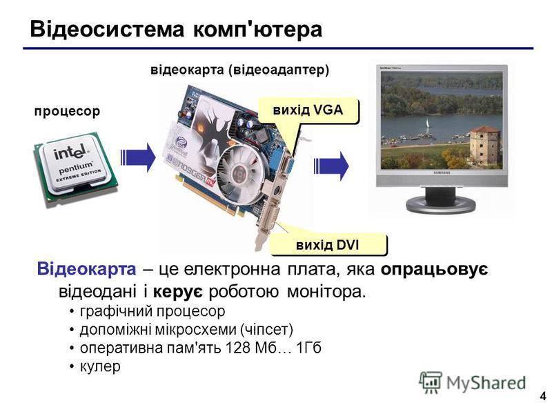 4 Відеосистема комп'ютера процесор відеокарта (відеоадаптер) вихід DVI вихід VGA Відеокарта – це електронна плата, яка опрацьовує відеодані і керує роботою монітора. графічний процесор допоміжні мікросхеми (чіпсет) оперативна пам'ять 128 Мб… 1Гб куле