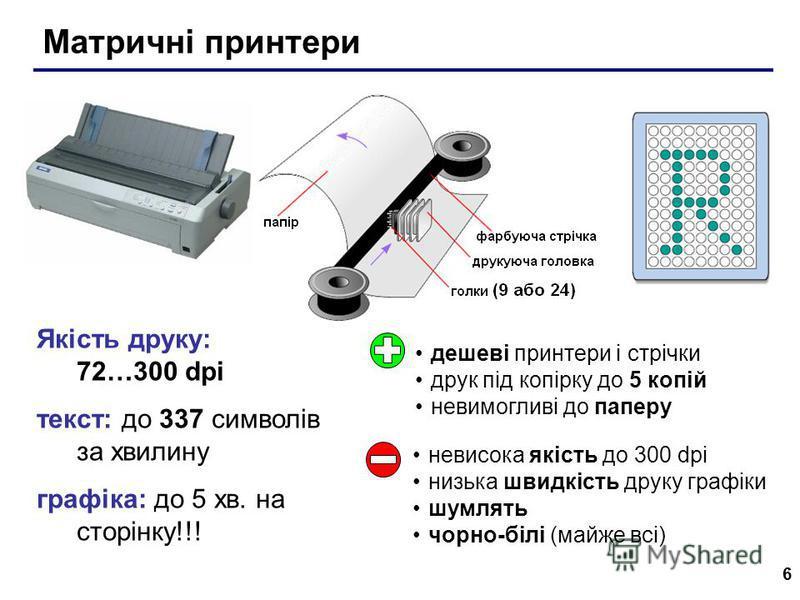 6 Якість друку: 72…300 dpi текст: до 337 символів за хвилину графіка: до 5 хв. на сторінку!!! Матричні принтери дешеві принтери і стрічки друк під копірку до 5 копій невимогливі до паперу невисока якість до 300 dpi низька швидкість друку графіки шумл