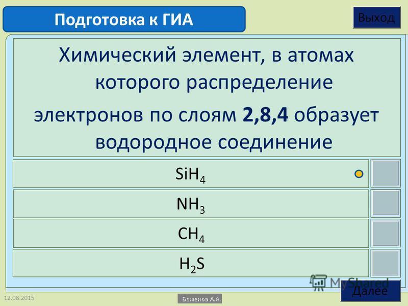 12.08.2015 Химический элемент, в атомах которого распределение электронов по слоям 2,8,4 образует водородное соединение SiH 4 NH 3 CH 4 H2SH2S Подготовка к ГИА
