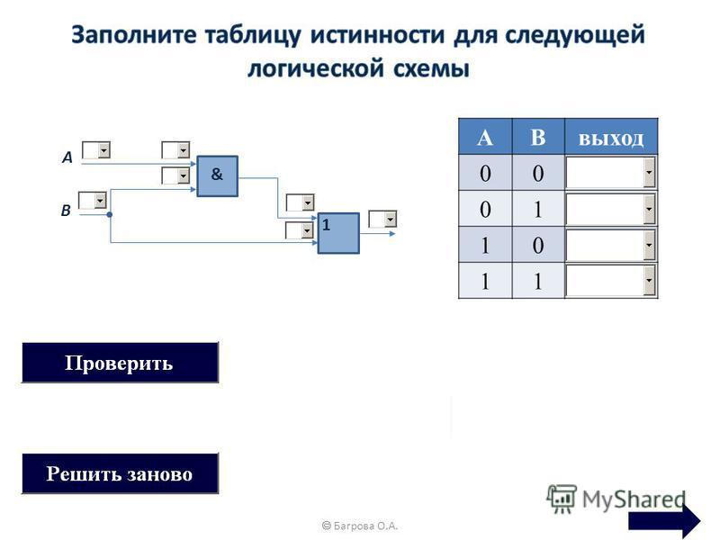 Багрова О.А. ABвыход 00 01 10 11 1 & A B