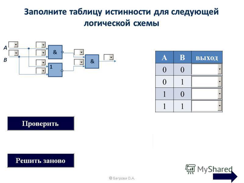 Багрова О.А. ABвыход 00 01 10 11 & 1 & A B