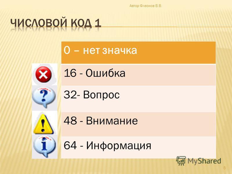 0 – нет значка 16 - Ошибка 32- Вопрос 48 - Внимание 64 - Информация 5 Автор Флеонов В.В.