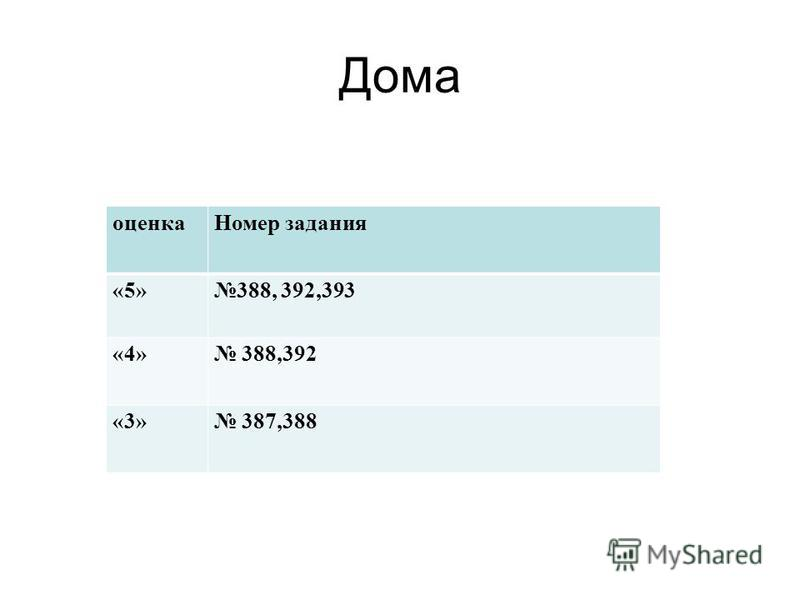 Дома оценка Номер задания «5»388, 392,393 «4» 388,392 «3» 387,388