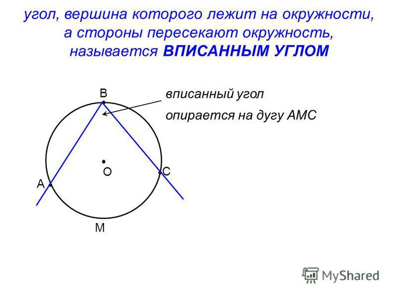 О В С А угол, вершина которого лежит на окружности, а стороны пересекают окружность, называется ВПИСАННЫМ УГЛОМ М вписанный угол опирается на дугу АМС