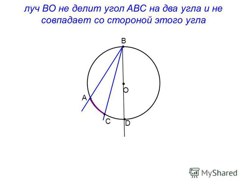 О В С А луч ВО не делит угол АВС на два угла и не совпадает со стороной этого угла D