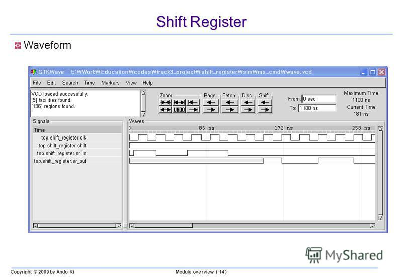 Copyright © 2009 by Ando KiModule overview ( 14 ) Shift Register Waveform