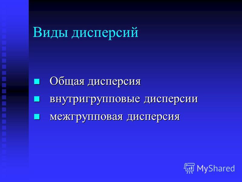 Виды дисперсий Общая дисперсия Общая дисперсия внутригрупповые дисперсии внутригрупповые дисперсии межгрупповая дисперсия межгрупповая дисперсия