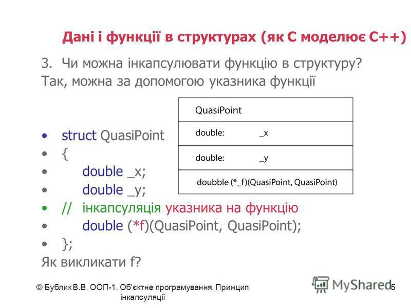 © Бублик В.В. ООП-1. Об'єктне програмування. Принцип інкапсуляції 5 Дані і функції в структурах (як С моделює С++) 3.Чи можна інкапсулювати функцію в структуру? Так, можна за допомогою указника функції struct QuasiPoint { double _x; double _y; //інка