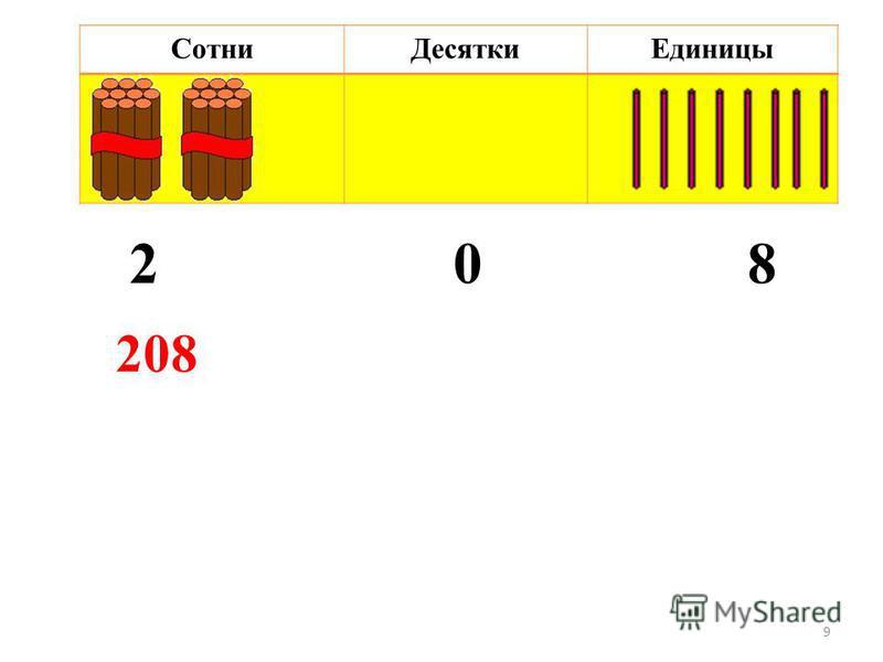 2 0 8 9 Сотни ДесяткиЕдиницы 208