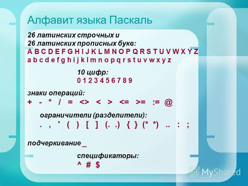 Алфавит языка Паскаль 26 латинских строчных и 26 латинских прописных букв: A B C D E F G H I J K L M N O P Q R S T U V W X Y Z a b c d e f g h i j k l m n o p q r s t u v w x y z 10 цифр: 0 1 2 3 4 5 6 7 8 9 знаки операций: + - * / = <> = := @ ограни
