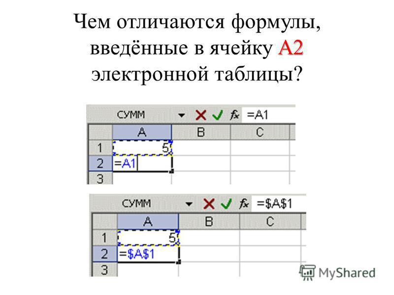 A2 Чем отличаются формулы, введённые в ячейку A2 электронной таблицы?