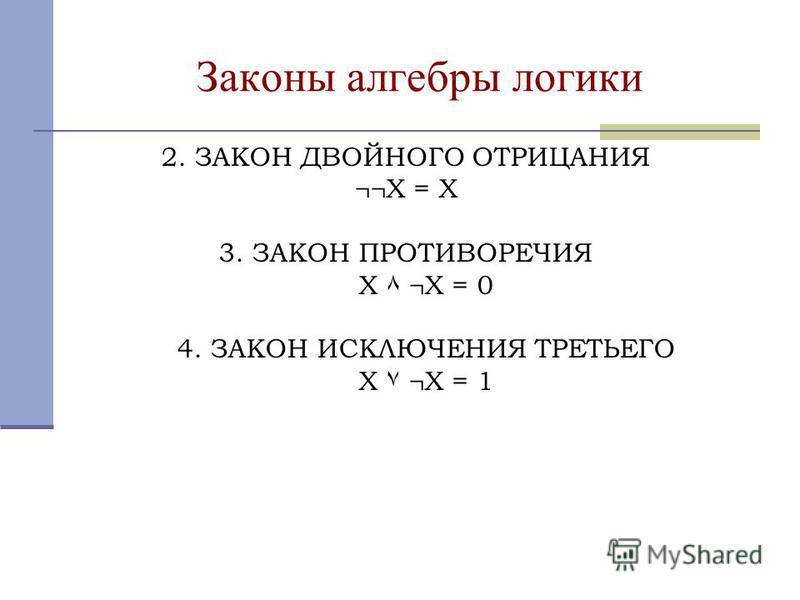 Законы алгебры логики 2. ЗАКОН ДВОЙНОГО ОТРИЦАНИЯ ¬¬X = X 3. ЗАКОН ПРОТИВОРЕЧИЯ X ٨ ¬X = 0 4. ЗАКОН ИСКЛЮЧЕНИЯ ТРЕТЬЕГО X ۷ ¬X = 1