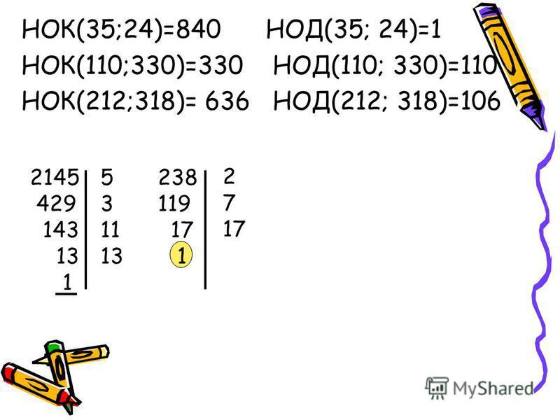 НОК(35;24)=840 НОД(35; 24)=1 НОК(110;330)=330 НОД(110; 330)=110 НОК(212;318)= 636 НОД(212; 318)=106 2145 429 143 13 1 5 3 11 13 238 119 17 1 2 7 17