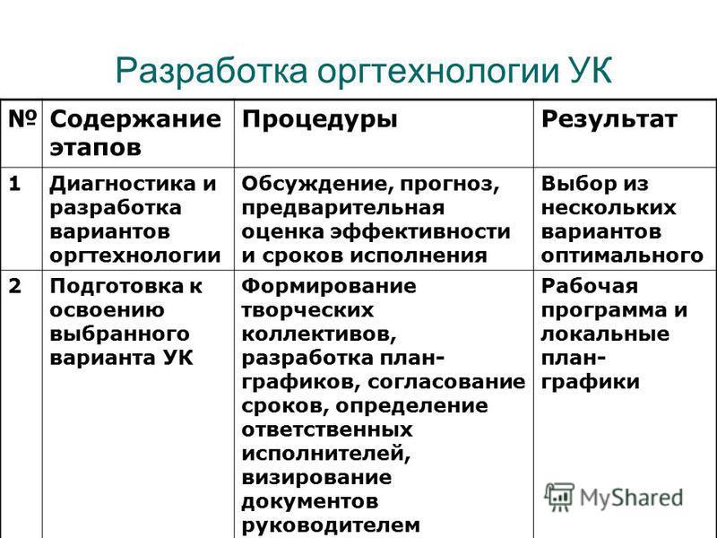 shop Холодильные машины и криогенная техника ( на татарском языке). Учебное пособие (240,00