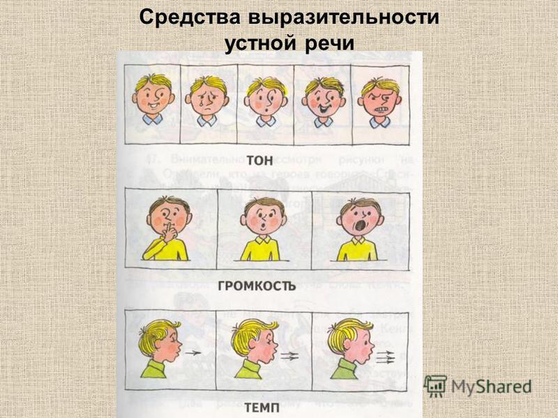 Средства выразительности устной речи