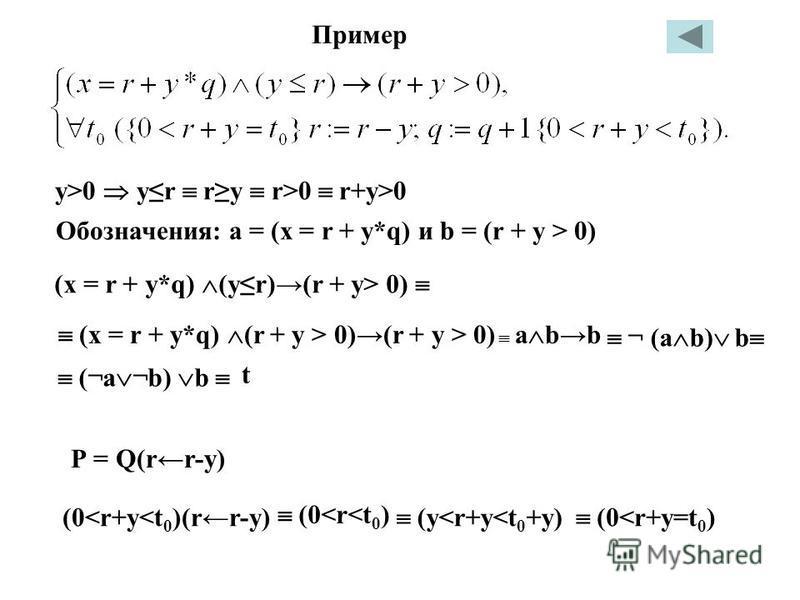 Пример у>0 ук rу r>0 r+у>0 Обозначения: a = (х = r + у*q) и b = (r + у > 0) (х = r + у*q) (ук)(r + у> 0) (х = r + у*q) (r + у > 0)(r + у > 0) a bb ¬ (а b) b (¬а ¬b) b t Р = Q(rr-у) (0<r+у<t 0 )(rr-у) (0<r<t 0 ) (y<r+y<t 0 +y) (0<r+y=t 0 )
