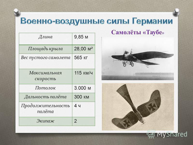 Длина 9,85 м Площадь крыла 28,00 м ² Вес пустого самолета 565 кг Максимальная скорость 115 км / ч Потолок 3.000 м Дальность полёта 300 км Продолжительность полёта 4 ч Экипаж 2 Самолёты «Таубе »