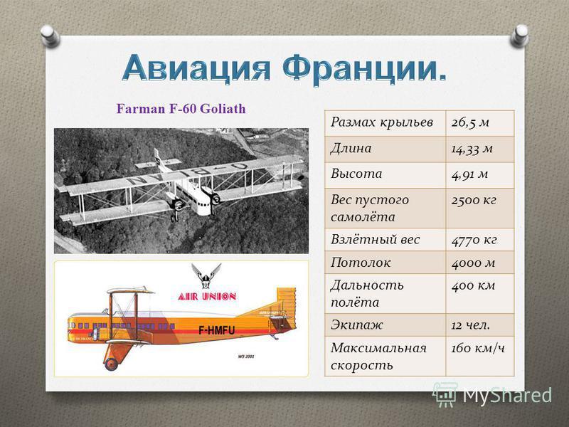 Размах крыльев 26,5 м Длина 14,33 м Высота 4,91 м Вес пустого самолёта 2500 кг Взлётный вес 4770 кг Потолок 4000 м Дальность полёта 400 км Экипаж 12 чел. Максимальная скорость 160 км/ч Farman F-60 Goliath