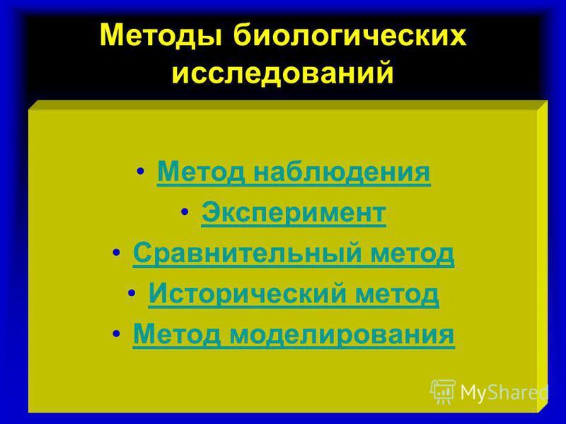 Методы биологических исследований Метод наблюдения Эксперимент Сравнительный метод Исторический метод Метод моделирования