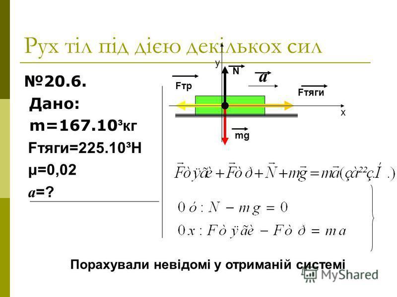 Рух тіл під дією декількох сил 20.6. Дано: m=167.10 ³кг Fтяги=225.10³Н μ=0,02 а =? Fтр mg N Fтяги а у х Порахували невідомі у отриманій системі