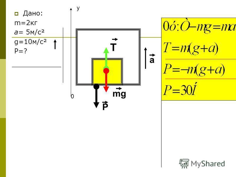 Дано: m=2кг а= 5м/с² g=10м/с² Р=? Р mg T a y 0