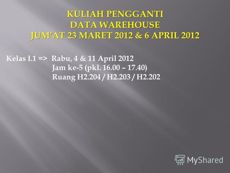 KULIAH PENGGANTI DATA WAREHOUSE JUMAT 23 MARET 2012 & 6 APRIL 2012 Kelas I.1 => Rabu, 4 & 11 April 2012 Jam ke-5 (pkl. 16.00 – 17.40) Ruang H2.204 / H2.203 / H2.202