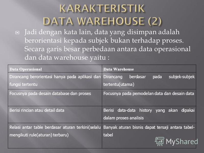 Jadi dengan kata lain, data yang disimpan adalah berorientasi kepada subjek bukan terhadap proses. Secara garis besar perbedaan antara data operasional dan data warehouse yaitu : Data OperasionalData Warehouse Dirancang berorientasi hanya pada aplika