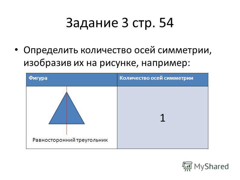 Задание 3 стр. 54 Определить количество осей симметрии, изобразив их на рисунке, например: Фигура Количество осей симметрии 1 Равносторонний треугольник