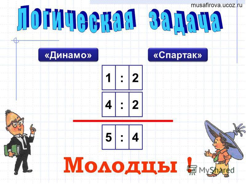 musafirova.ucoz.ru 0:0 «Динамо» «Спартак» 2124??