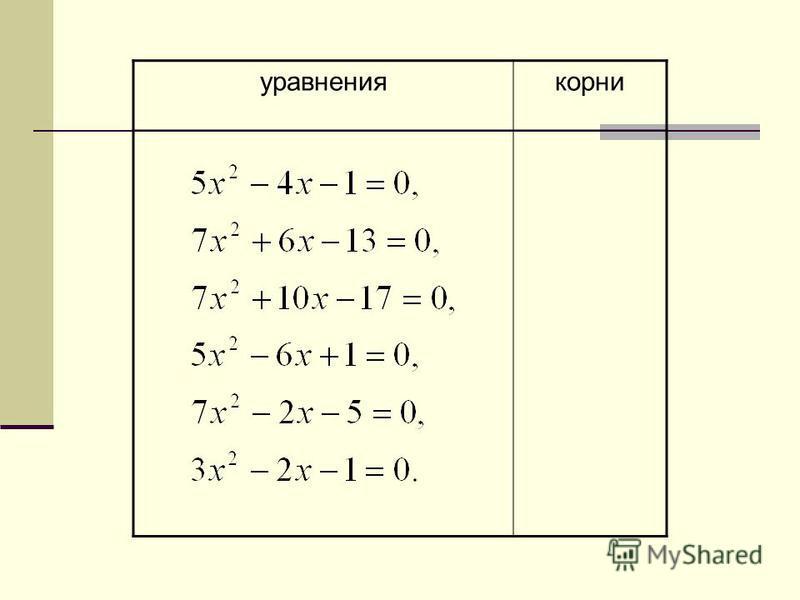 уравнения корни