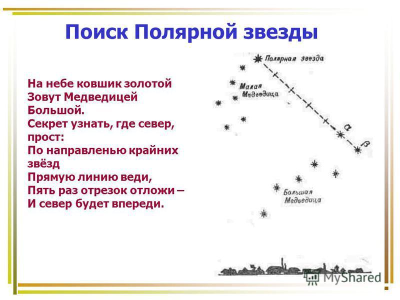 Поиск Полярной звезды На небе ковшик золотой Зовут Медведицей Большой. Секрет узнать, где север, прост: По направленью крайних звёзд Прямую линию веди, Пять раз отрезок отложи – И север будет впереди.