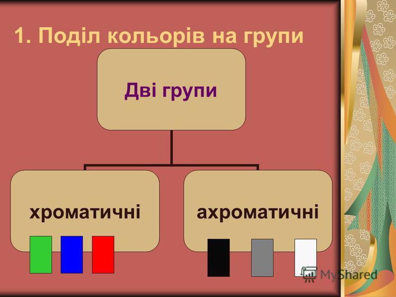 1. Поділ кольорів на групи Дві групи хроматичніахроматичні