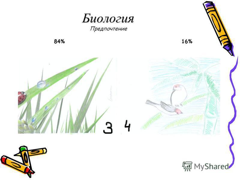 Математика Предпочтение Математика Предпочтение 55% 45%