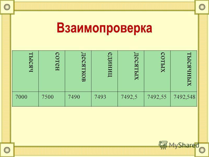 Взаимопроверка тысячсотендесятковединицдесятыхсотыхтысячных 7000 7500 7490 7493 7492,5 7492,55 7492,548
