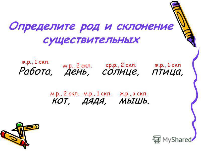 Типы склонения ая ая о е 1 склонение 2 склонение 3 склонение Ж. р. - М. р. - Ср. р. - сущ. Ж. р. с ь на конце