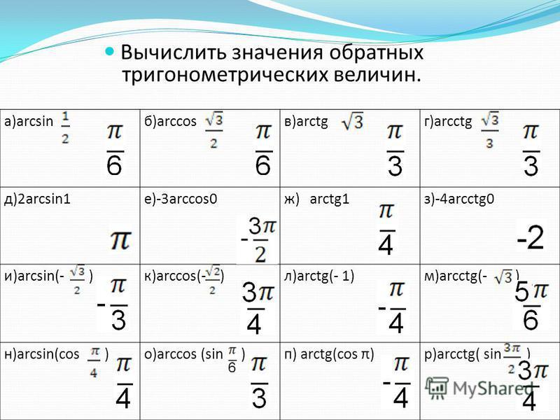 а)arcsinб)arccosв)arctgг)arcctg д)2arcsin1 е)-3arccos0 ж) arctg1 з)-4arcctg0 и)arcsin(- )к)arccos(- )л)arctg(- 1)м)arcctg(- ) н)arcsin(cos )о)arccos (sin )п) arctg(cos π)р)arcctg( sin ) Вычислить значения обратных тригонометрических величин.