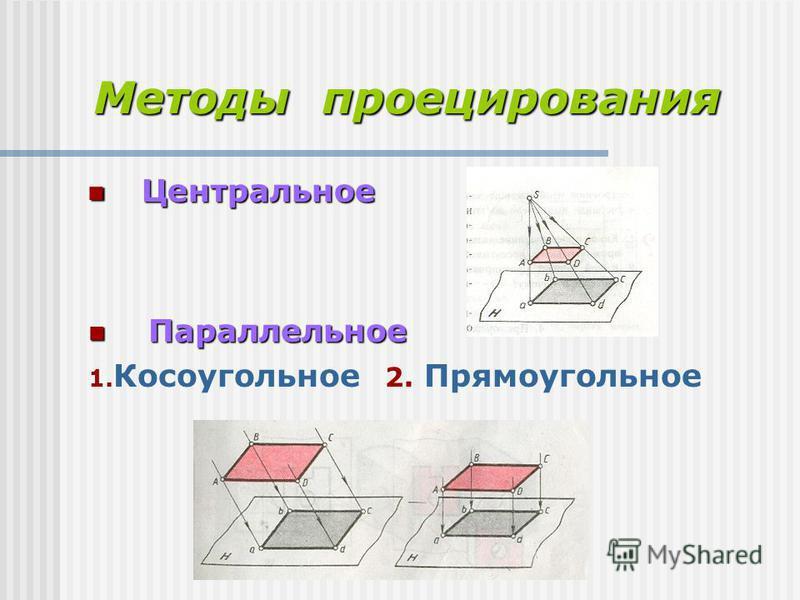 Центральное Центральное Методы проецирования Параллельное Параллельное 1. Косоугольное 2. Прямоугольное