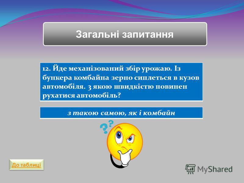 9. Назвіть агрегатні стани води лід, вода, водяна пара Загальні запитання