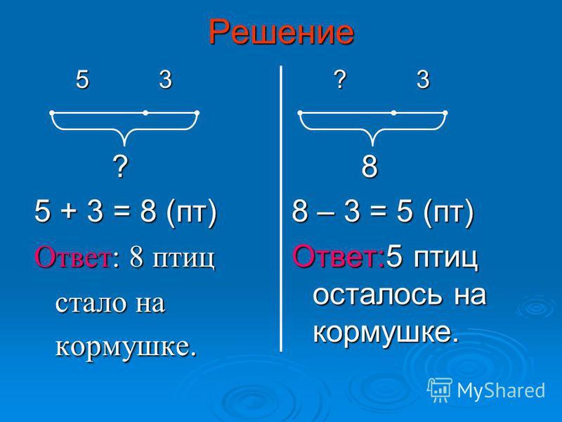 Схемы к задаче ? 3 5 3 5 ? ? 3 5 3 5 ? 8 ? 8 8 ? 8