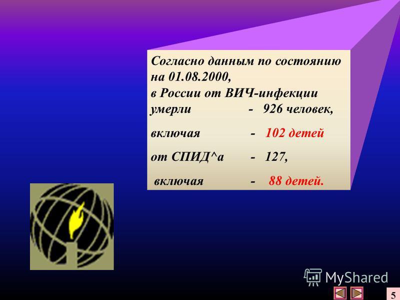 Согласно данным по состоянию на 01.08.2000, в России от ВИЧ-инфекции умерли - 926 человек, включая - 102 детей от СПИД^а - 127, включая - 88 детей. 5